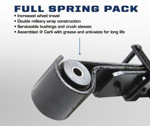 Carli 2013+ Ram 3500 Progressive Full Replacement Leaf Spring Pack (CS-DFSP-13-D)