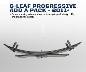 Carli Ford 6-Leaf Add-A-Pack