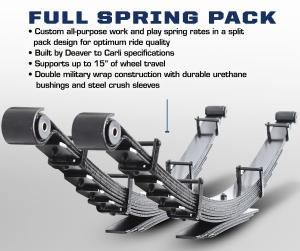 Carli Dodge 4 Full Progressive Spring Pack