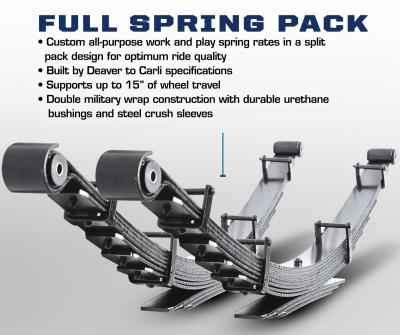 Carli Dodge Full Progressive Spring Pack (CS-DFSP-03)