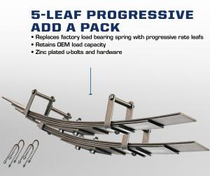 Carli 5 Leaf Progressive Add A Pack
