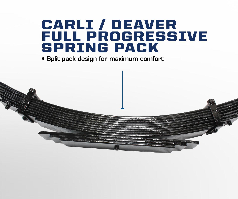 Ford Carli Deaver Full Leaf Springs