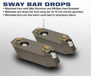 Carli 2014+ Ram Sway Bar Drops