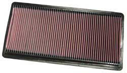 K&N 1997-2004 Corvette Panel Filter