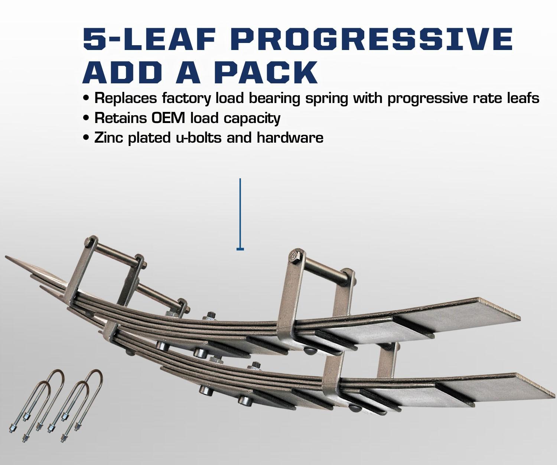 Carli Dodge Ram 5 Leaf Add-A-Pack