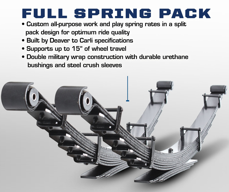 Carli Dodge Ram Rear Full Spring Pack